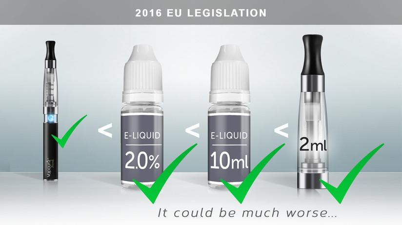 How EU Parliament's Vote On TPD Will Affect Vapers